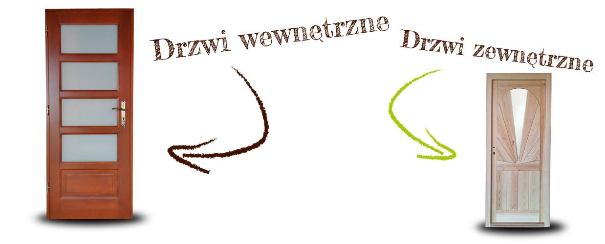 baner_drzwi
